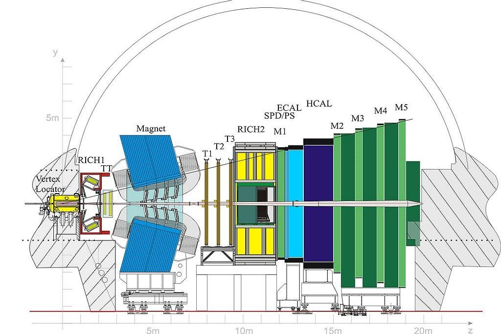 Obrazek do aktualnosci Moce obliczeniowe ICM wspomagają CERN w eksperymencie LHCb