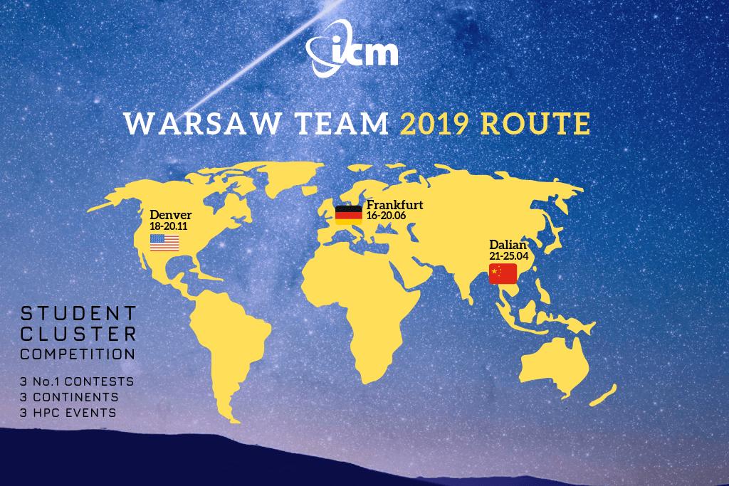 ICM Warsaw Team 2019